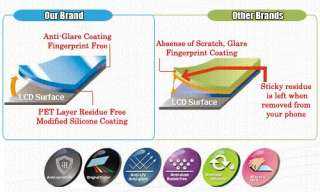LCD SCREEN PROTECTOR COVER KIT FOR SAMSUNG M350 SEEK