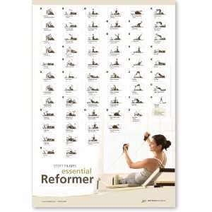 Stott Pilates Essential Reformer Wall Chart Sports