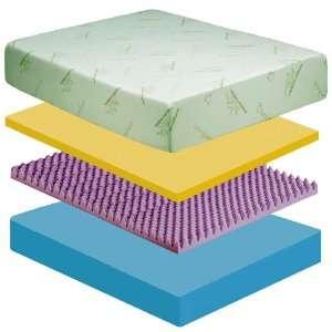 Boyd Specialty Sleep Responda Flex Double Memory Foam