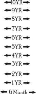 Princess Ballerina Growth Chart Kids Wall Height Chart