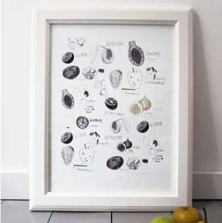 Buy Collection Of Travel Print By Hanna Melin from