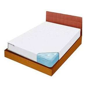 Bed Bug Blockade Mattress Cover   Twin